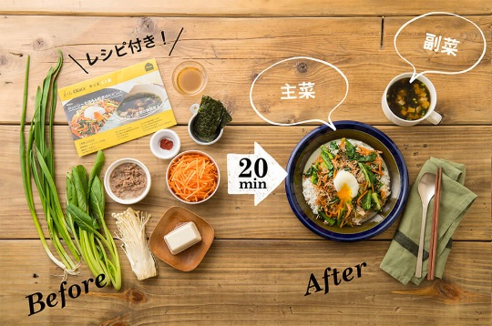 kit Oisixは20分で主菜と副菜が作れる食材セットです。
